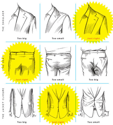 how-it-should-fit-clothing-chart